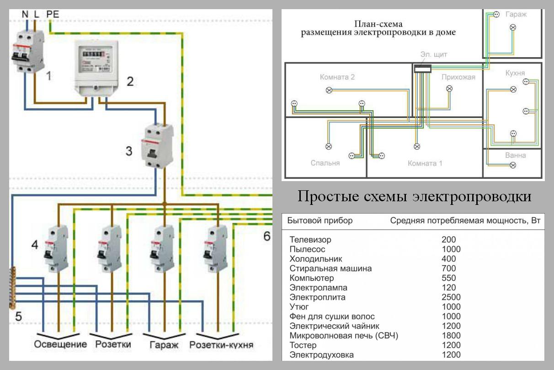 В какой программе начертить электрику и свет для ремонтной