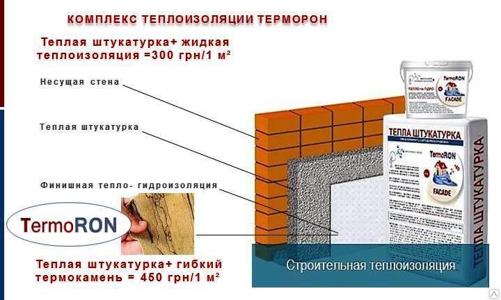 Штукатурки с термоизоляцией фото